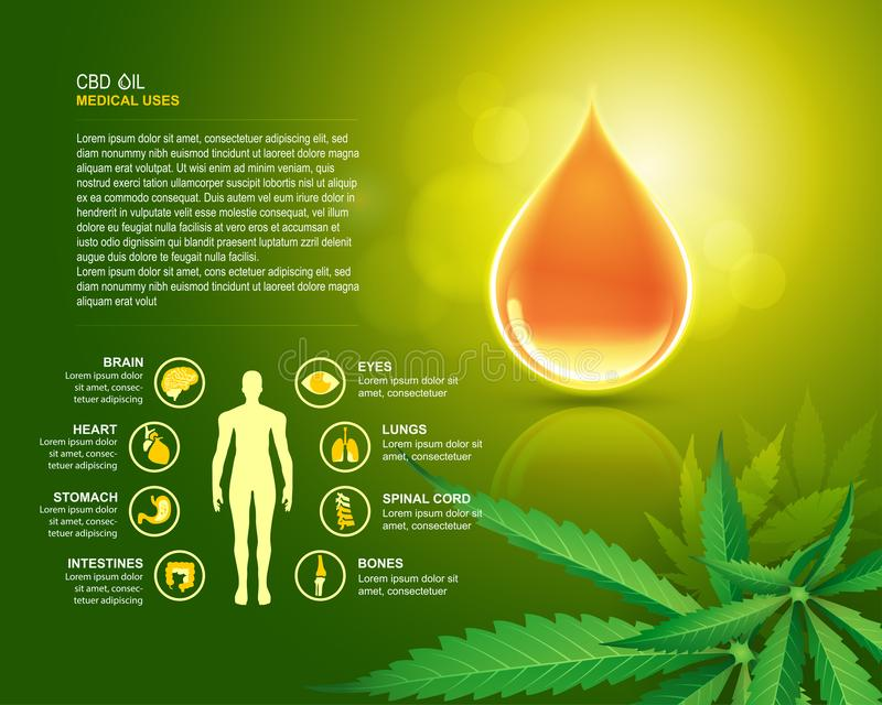 therapeutic CBD hemp